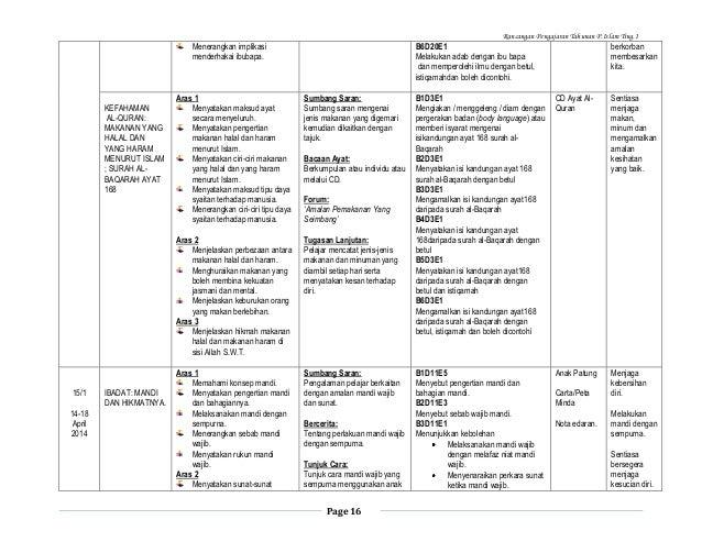 Rancangan Pengajaran Tahunan P.Islam Ting.1  Menerangkan implikasi menderhakai ibubapa.  B6D20E1 Melakukan adab dengan ibu...