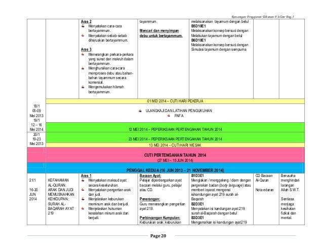 Rancangan Pengajaran Tahunan P.Islam Ting.1  Aras 2 Menyatakan cara-cara bertayammum. Menyatakan sebab-sebab diharuskan be...