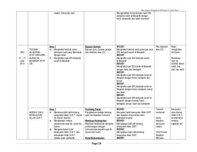 Rancangan Pengajaran Tahunan P.Islam Ting.1  malam, hidup dan mati  24/2 07 – 11 Julai 2014  TILAWAH AL-QURAN: AYAT HAFAZA...