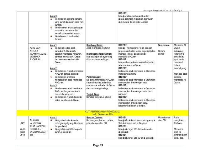 Rancangan Pengajaran Tahunan P.Islam Ting.1  B6D13E1 Menghuraikan perbezaan kaedah antara golongan mastautin, bermukim dan...