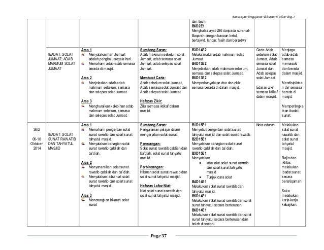 Rancangan Pengajaran Tahunan P.Islam Ting.1  dan fasih B6D2E1 Menghafaz ayat 286 daripada surah alBaqarah dengan bacaan be...