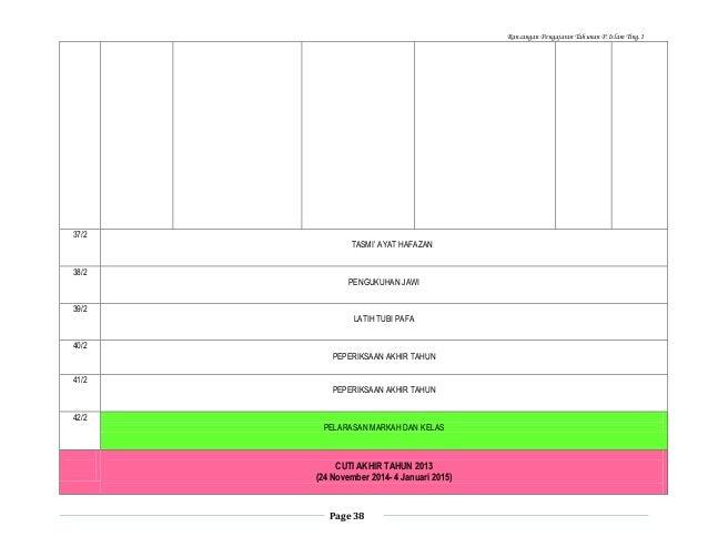 Rancangan Pengajaran Tahunan P.Islam Ting.1  37/2  38/2  39/2  40/2  41/2  42/2  TASMI' AYAT HAFAZAN  PENGUKUHAN JAWI  LAT...