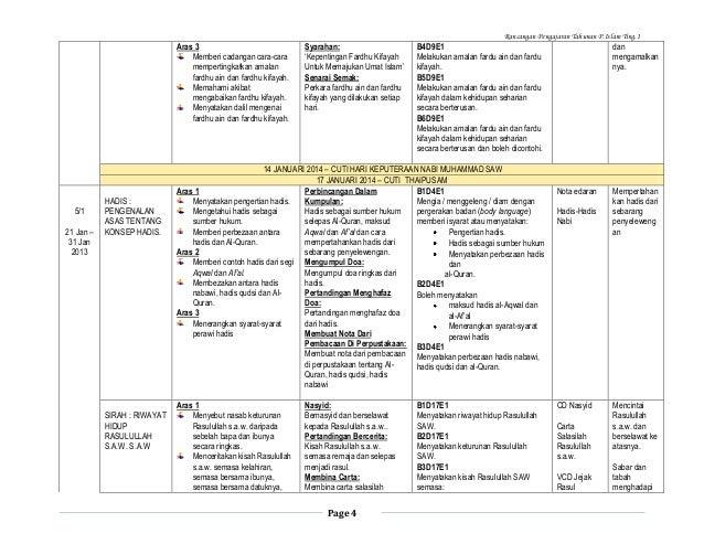 Rancangan Pengajaran Tahunan P.Islam Ting.1  Aras 3 Memberi cadangan cara-cara mempertingkatkan amalan fardhu ain dan fard...
