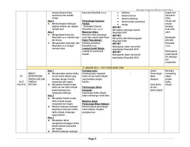 Rancangan Pengajaran Tahunan P.Islam Ting.1  semasa bersama bapa saudaranya dan sewaktu remaja. Aras 2 Membandingkan kehid...