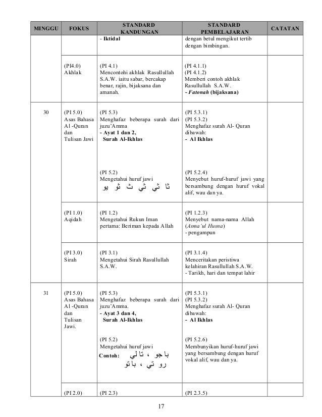 Rpt Pendidikan Islam Pra Sekolah