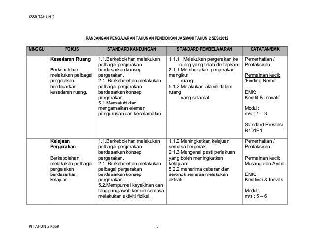 KSSR TAHUN 2 RANCANGAN PENGAJARAN TAHUNAN PENDIDIKAN JASMANI TAHUN 2 SESI 2012 MINGGU FOKUS STANDARD KANDUNGAN STANDARD PE...