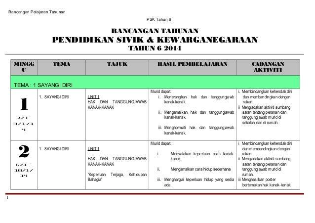 Rancangan Pelajaran Tahunan PSK Tahun 6  RANCANGAN TAHUNAN  PENDIDIKAN SIVIK & KEWARGANEGARAAN TAHUN 6 2014 MINGG U  TEMA ...