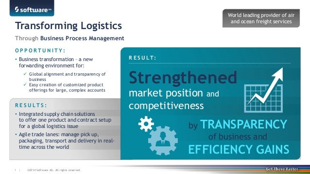 ©2014 Software AG. All rights reserved.1 | Transforming Logistics R E S U L T: Through Business Process Management World l...