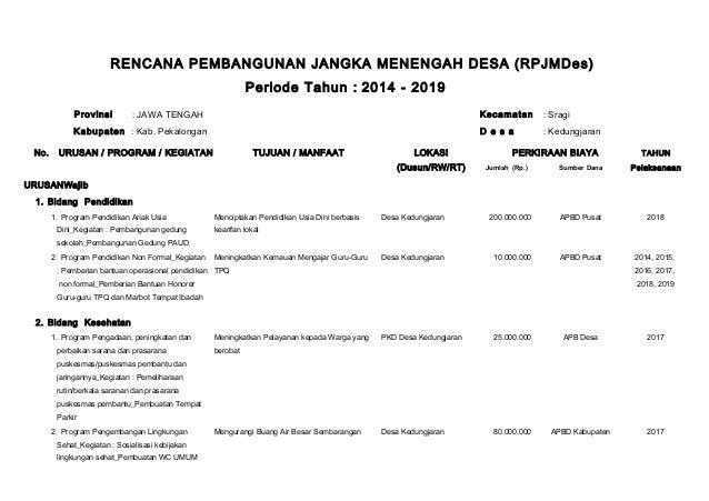 RENCANA PEMBANGUNAN JANGKA MENENGAH DESA (RPJMDes)  Periode Tahun : 2014 - 2019  Provinsi : JAWA TENGAH Kecamatan : Sragi ...