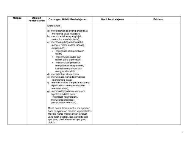 Minggu  Objektif Pembelajaran  Cadangan Aktiviti Pembelajaran  Hasil Pembelajaran  Evidens  Murid akan: a) menentukan apa ...