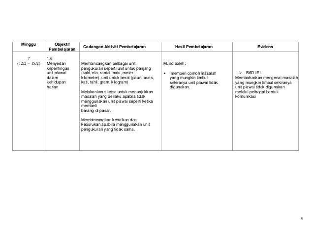 Minggu  7 (12/2 – 15/2)  Objektif Pembelajaran 1.6 Menyedari kepentingan unit piawai dalam kehidupan harian  Cadangan Akti...