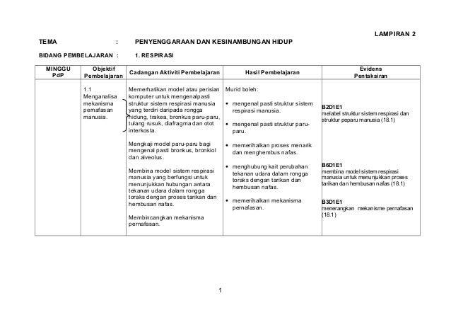 LAMPIRAN 2 TEMA  :  BIDANG PEMBELAJARAN : MINGGU PdP  Objektif Pembelajaran 1.1 Menganalisa mekanisma pernafasan manusia. ...