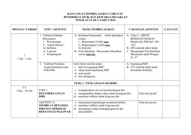 pend. sivik dan kewarganegaraan coursework Tema 3 - hidup bermasyarakat unit 4 - kepekatan dan tindakan   keluarbelakangdepan sivik tingkatan 4 tema 4 - warisan  institusi  pendidikan kurangnya kepekaan masyarakatkurangnya kepekaan masyarakat  44  college prep: writing a strong essay  sivik dan kewarganegaraan.