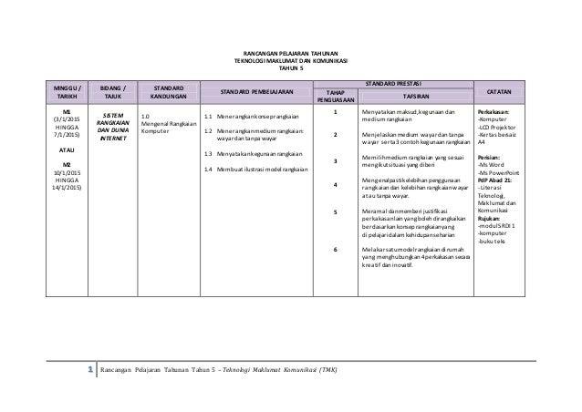 1 Rancangan Pelajaran Tahunan Tahun 5 – Teknologi Maklumat Komunikasi (TMK) RANCANGAN PELAJARAN TAHUNAN TEKNOLOGI MAKLUMAT...