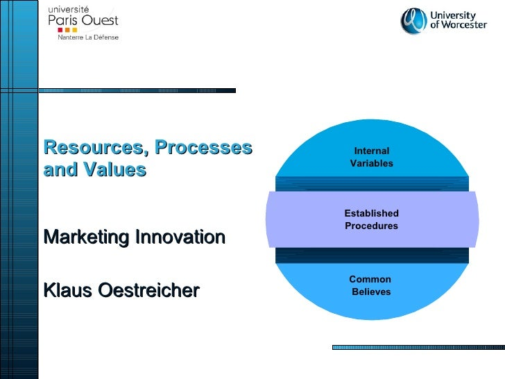 Resources, Processes and Values Marketing Innovation Klaus Oestreicher