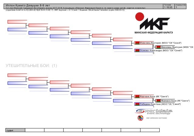 судьи: (c)sportdata GmbH & Co KG 2000-2018(2018-05-14 08:17) -WKF Approved- v 9.7.0 build 1 Лицензия: Minsk Karate Federat...