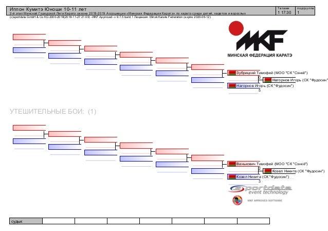судьи: (c)sportdata GmbH & Co KG 2000-2018(2018-11-27 21:09) -WKF Approved- v 9.7.5 build 1 Лицензия: Minsk Karate Federat...