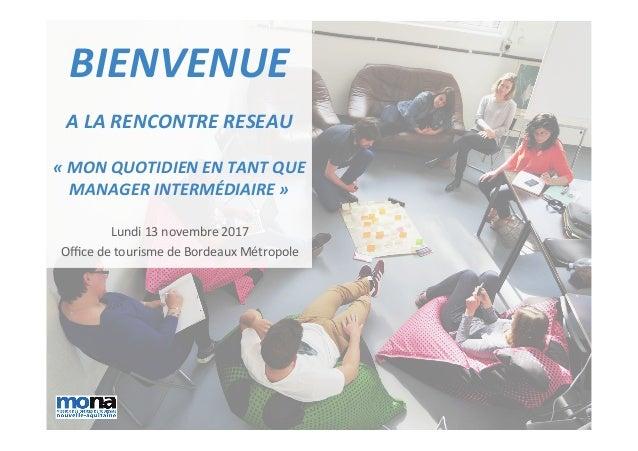 BIENVENUE      A  LA  RENCONTRE  RESEAU      «  MON  QUOTIDIEN  EN  TANT  QUE   MANAGER  INTER...