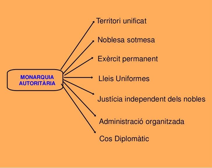 Territoriunificat<br />Noblesasotmesa<br />Exèrcitpermanent<br />MONARQUIA AUTORITÀRIA<br />Lleis Uniformes<br />Justíciai...