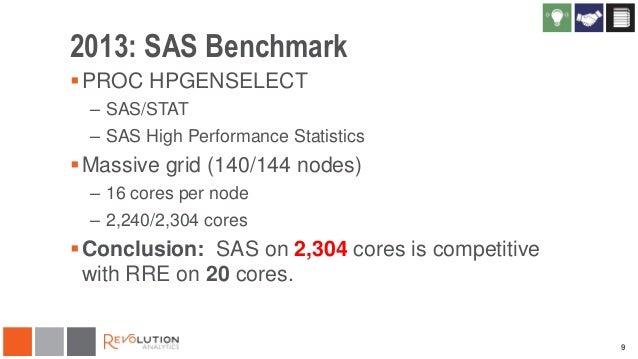 Is Revolution R Enterprise Faster than SAS? Benchmarking