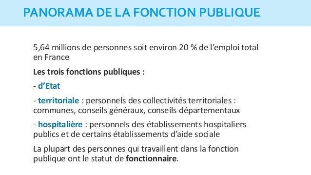 Pr sentation du recrutement dans la fonction publique - Grille de remuneration fonction publique hospitaliere ...