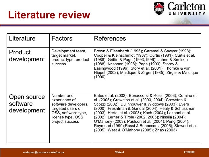 Software to help with literature review