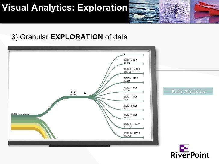 Path A nalysis Visual Analytics: Exploration 3) Granular  EXPLORATION  of data