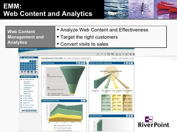 EMM: Web Content and Analytics Web Content Management and Analytics <ul><li>Analyze Web Content and Effectiveness </li></u...