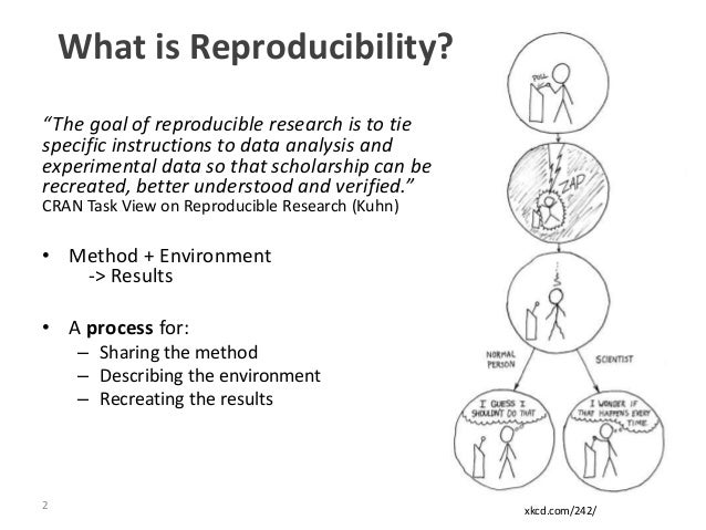 literary analysis of repeatability and reproducibility Gauge repeatability & reproducibility study and uncertainty of measurement aniket hmasurekar1 gauge repeatability and reproducibility is a measurement systems analysis technique that uses an analysis of variance (anova.