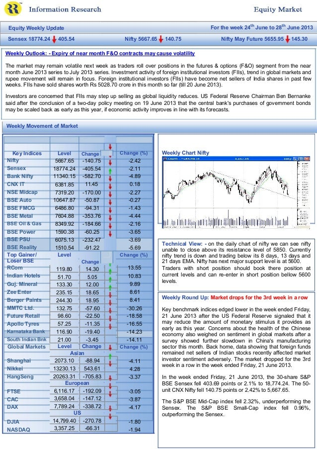 Equity Weekly Update For the week 24thJune to 28thJune 2013Sensex 18774.24 - 405.54 Nifty 5667.65 - 140.75 Nifty May Futur...