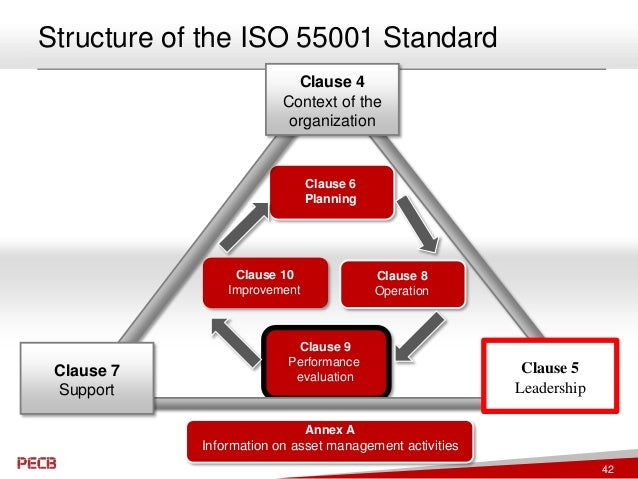 PECB Webinar: Overview of the PECB ISO 55001 Training and Certificati…