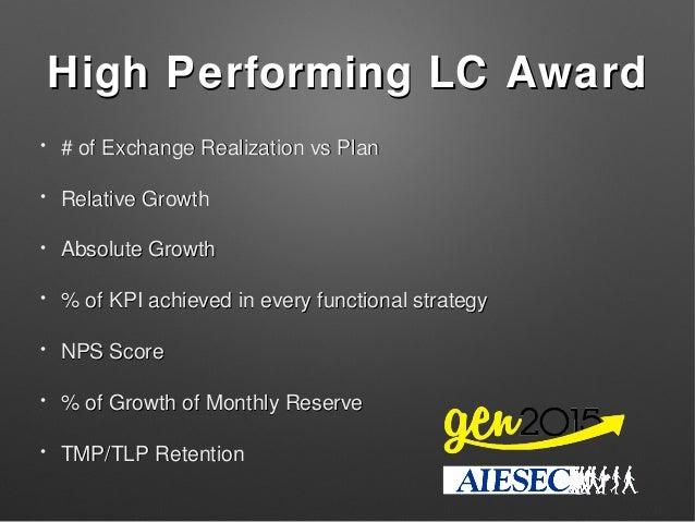 High Performing LC AwardHigh Performing LC Award • # of Exchange Realization vs Plan# of Exchange Realization vs Plan • Re...