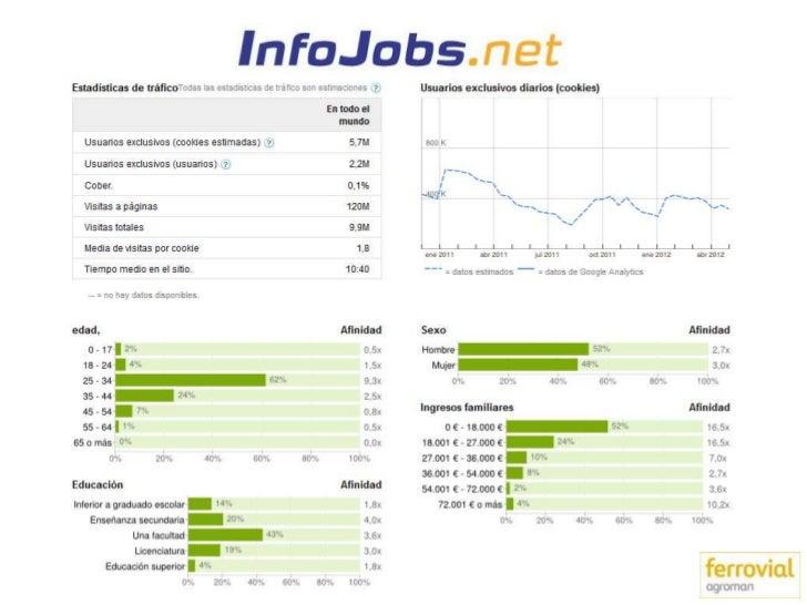 • Hoy en día hay más candidatos en las Redes Sociales.• Depende de lo que busquemos, habrá que elegir una,  otra o varias ...
