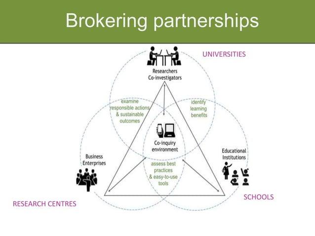 Brokering partnerships SCHOOLS UNIVERSITIES RESEARCH CENTRES