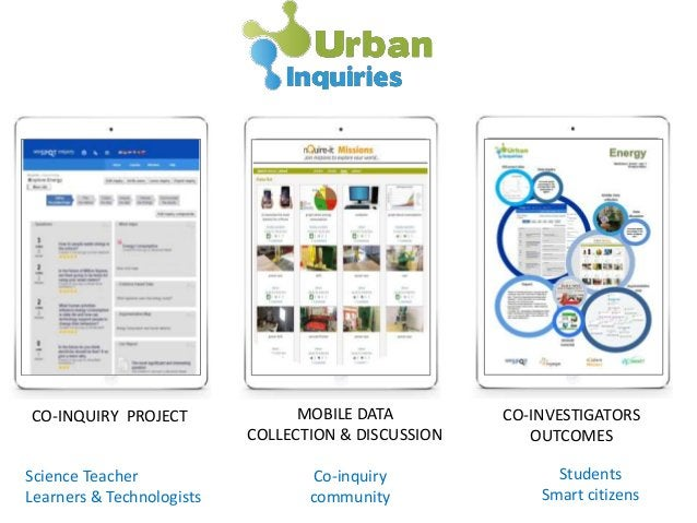 MOBILE DATA COLLECTION & DISCUSSION CO-INQUIRY PROJECT CO-INVESTIGATORS OUTCOMES Science Teacher Learners & Technologists ...