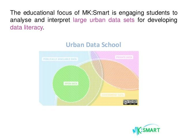 The educational focus of MK:Smart is engaging students to analyse and interpret large urban data sets for developing data ...