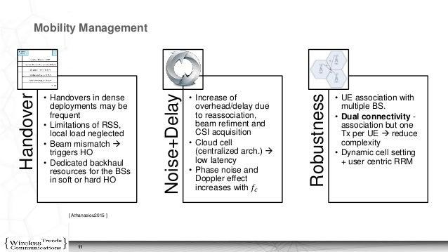 radio resource management for millimeter wave  u0026 massive mimo