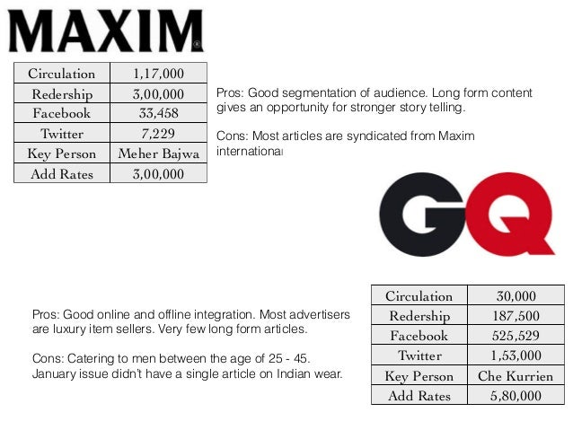 Luxury Men's Market - Where should you be? Slide 2