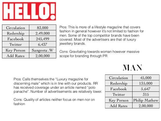 Luxury Men's Market - Where should you be? Slide 3