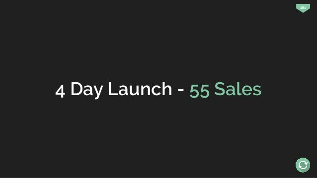 181 4 Day Launch - 55 Sales