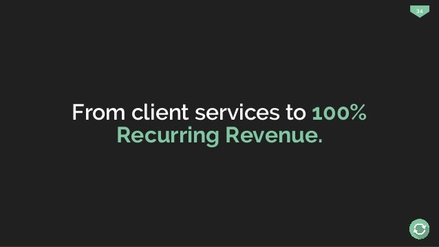 34 From client services to 100% Recurring Revenue.
