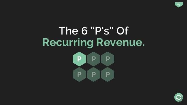 """65 The 6 """"P's"""" Of Recurring Revenue. P P P P P P"""