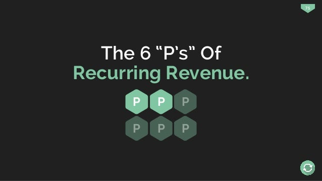 """75 The 6 """"P's"""" Of Recurring Revenue. P P P P P P"""