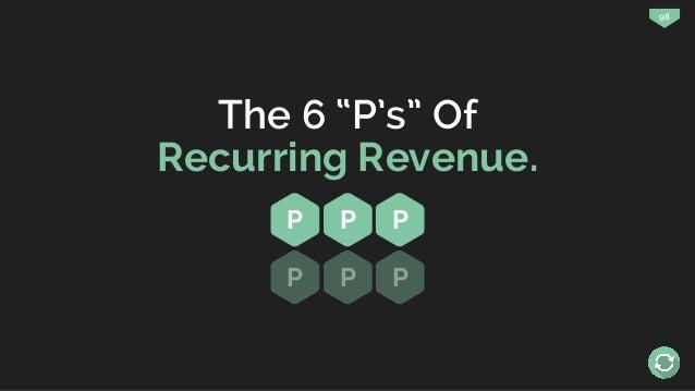 """98 The 6 """"P's"""" Of Recurring Revenue. P P P P P P"""