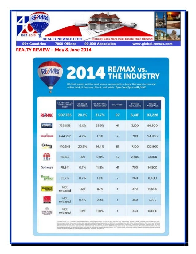 REALTY REVIEW – May & June 2014