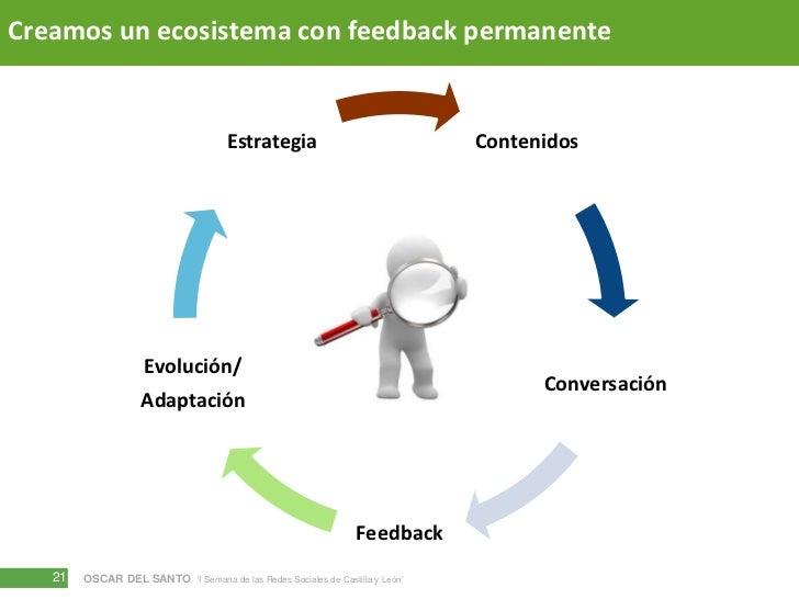 Creamos un ecosistema con feedback permanente<br />