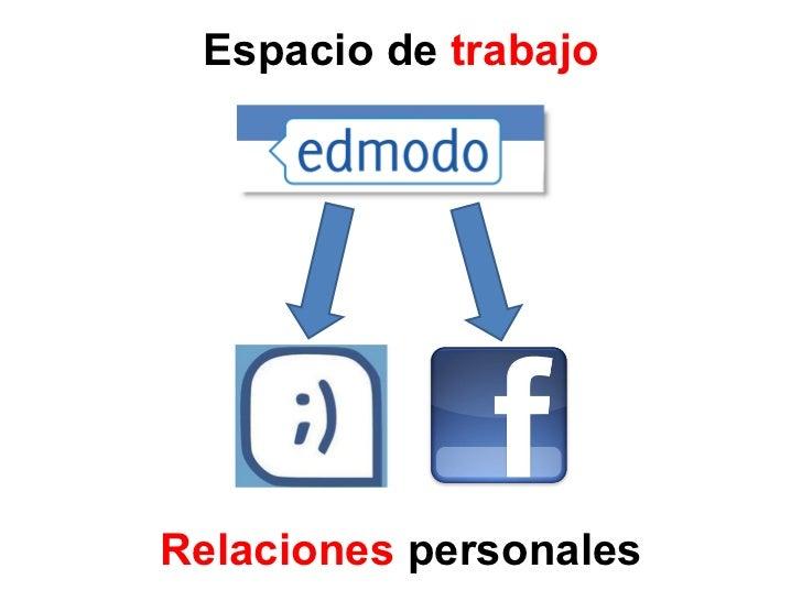 Espacio de  trabajo Relaciones  personales