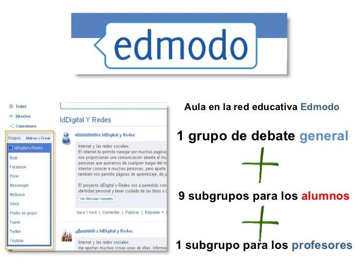 Aula en la red educativa  Edmodo 9 subgrupos para los  alumnos 1 subgrupo para los  profesores 1 grupo de debate  general