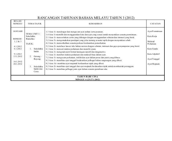 RANCANGAN PELAJARAN TAHUNAN BAHASA MELAYU TAHUN 3 (2012)