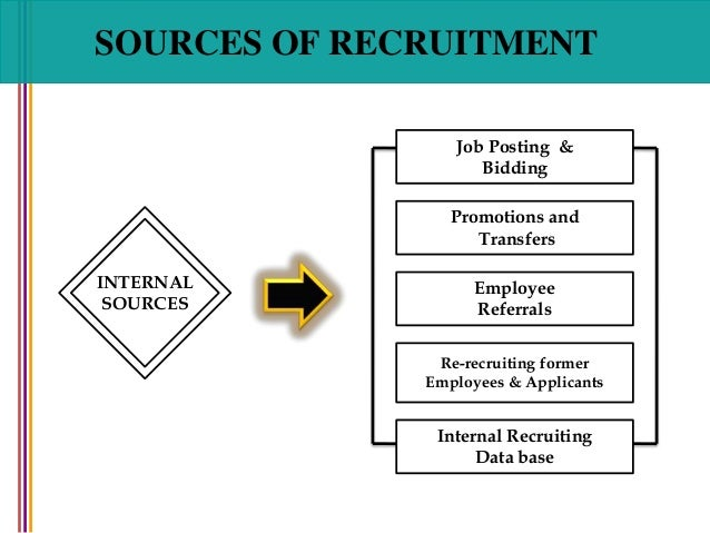 strategic process for recruiting employees The office of disability employment policy (odep) would like to  d hiring  process, in general   b outreach and recruiting strategies.